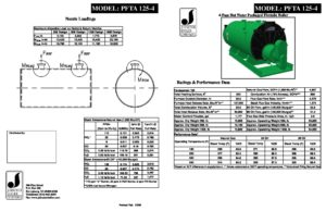 industrial boiler manufacturers